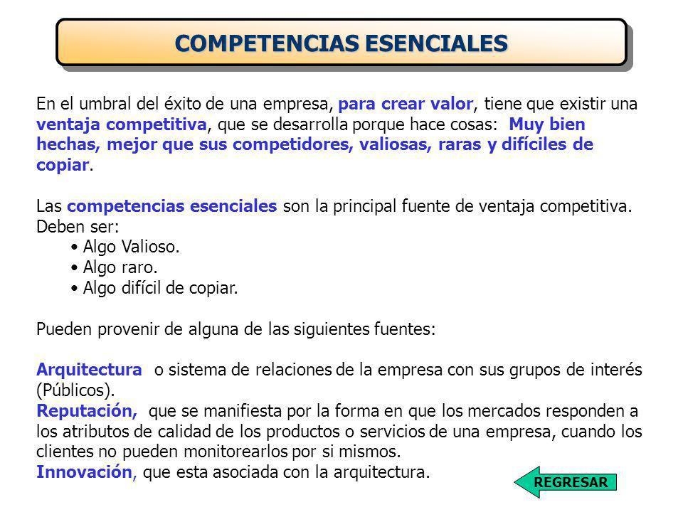 COMPETENCIAS ESENCIALES