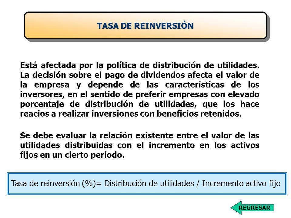 TASA DE REINVERSIÓN