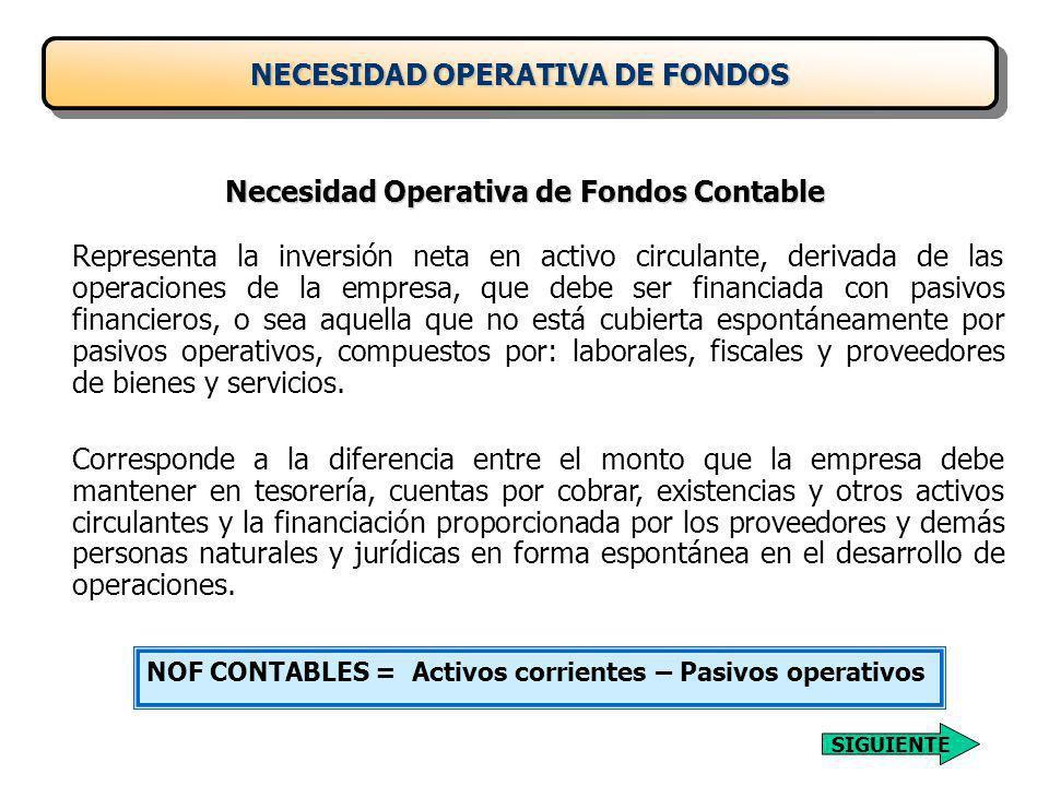 NECESIDAD OPERATIVA DE FONDOS