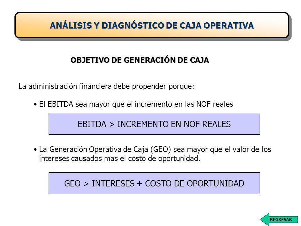 ANÁLISIS Y DIAGNÓSTICO DE CAJA OPERATIVA