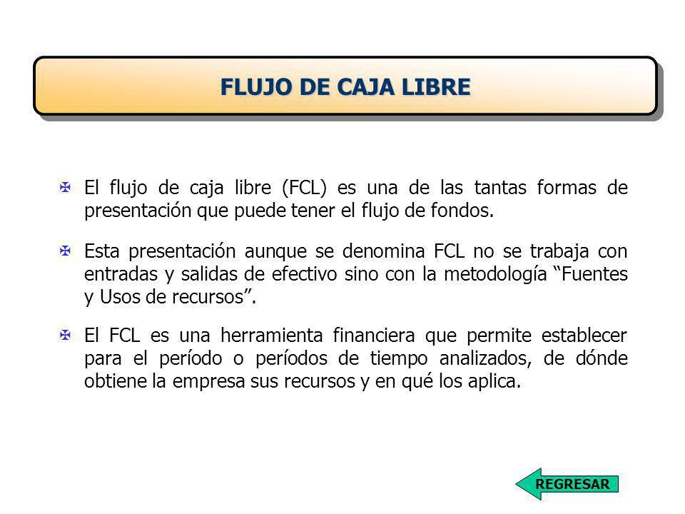 FLUJO DE CAJA LIBRE El flujo de caja libre (FCL) es una de las tantas formas de presentación que puede tener el flujo de fondos.
