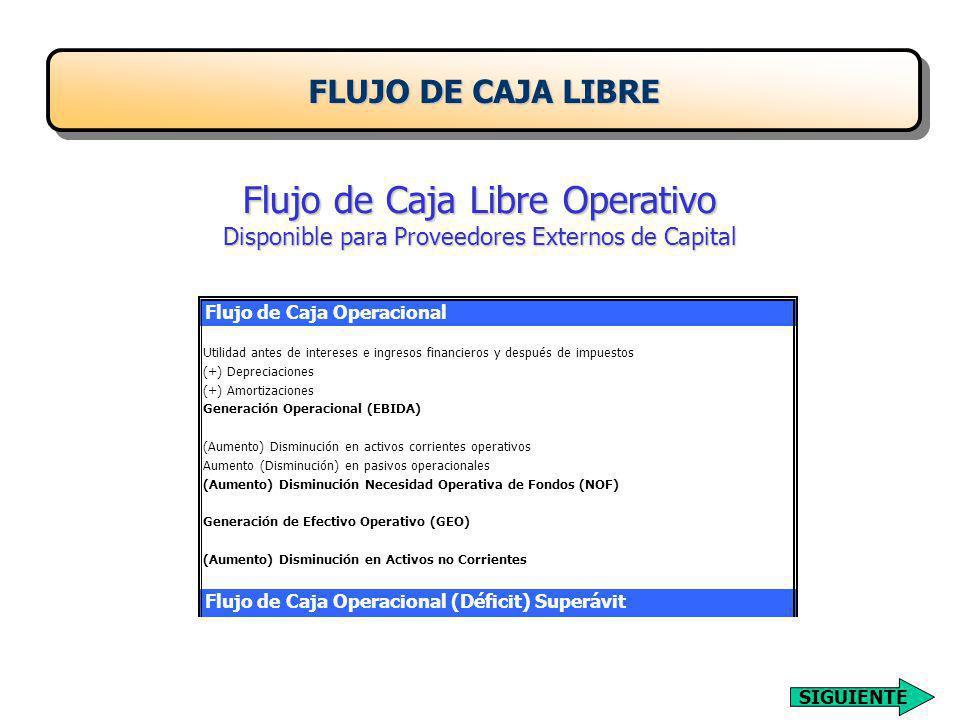 FLUJO DE CAJA LIBRE Flujo de Caja Libre Operativo Disponible para Proveedores Externos de Capital. Flujo de Caja Operacional.