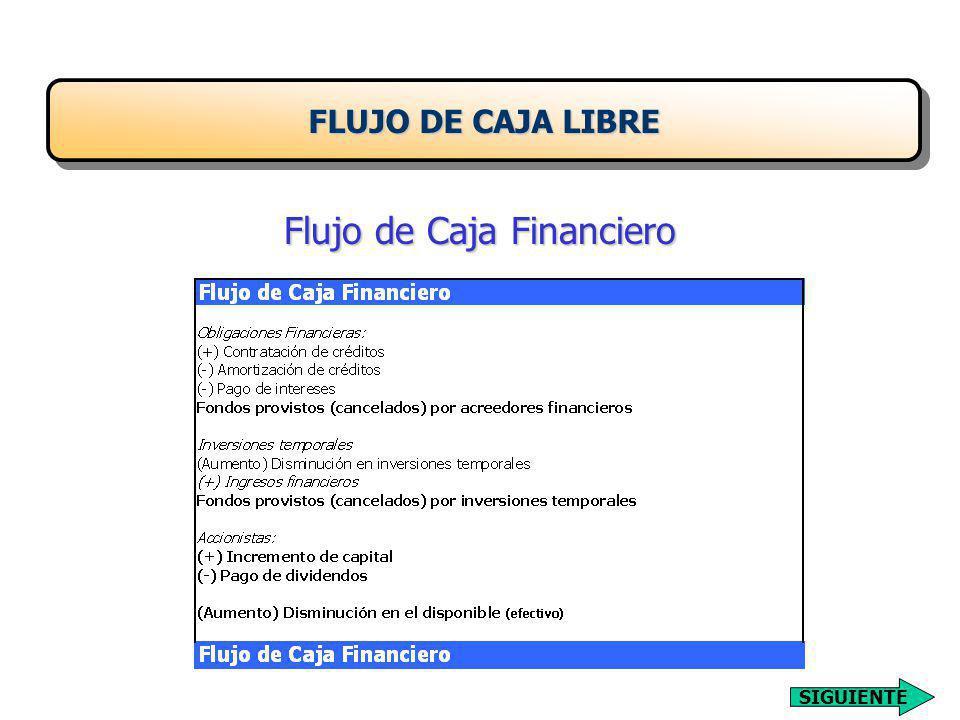 Flujo de Caja Financiero