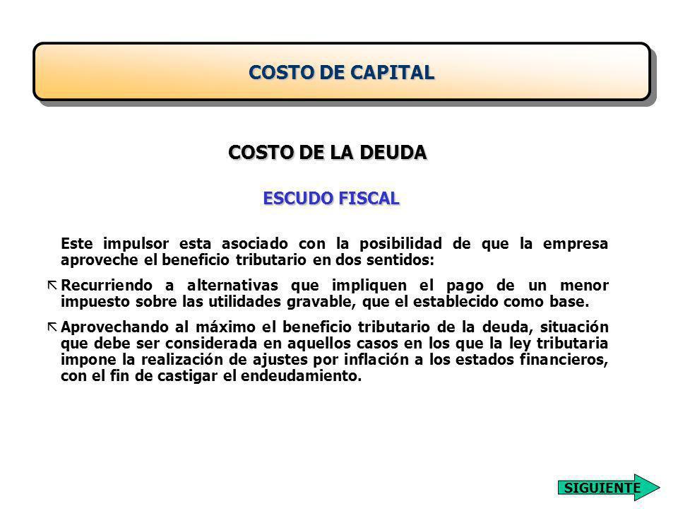 COSTO DE CAPITAL COSTO DE LA DEUDA