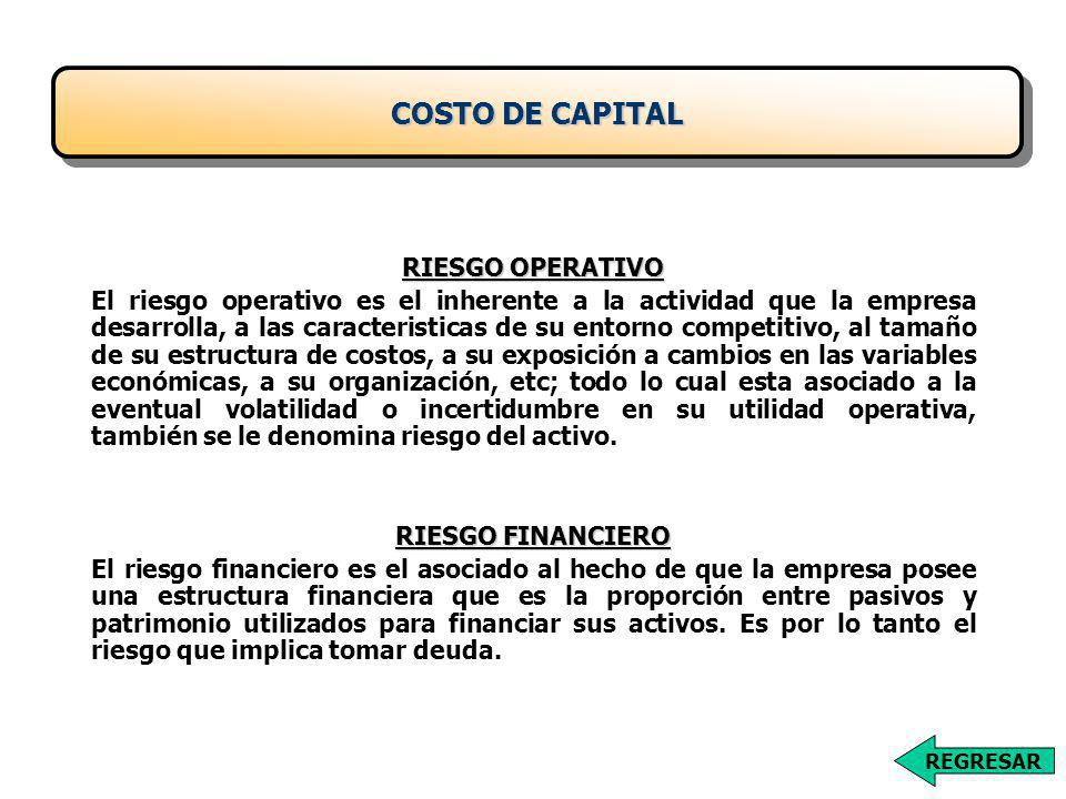 COSTO DE CAPITAL RIESGO OPERATIVO