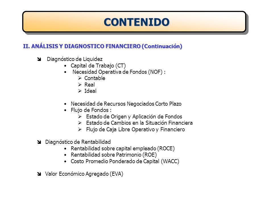 CONTENIDO II. ANÁLISIS Y DIAGNOSTICO FINANCIERO (Continuación)