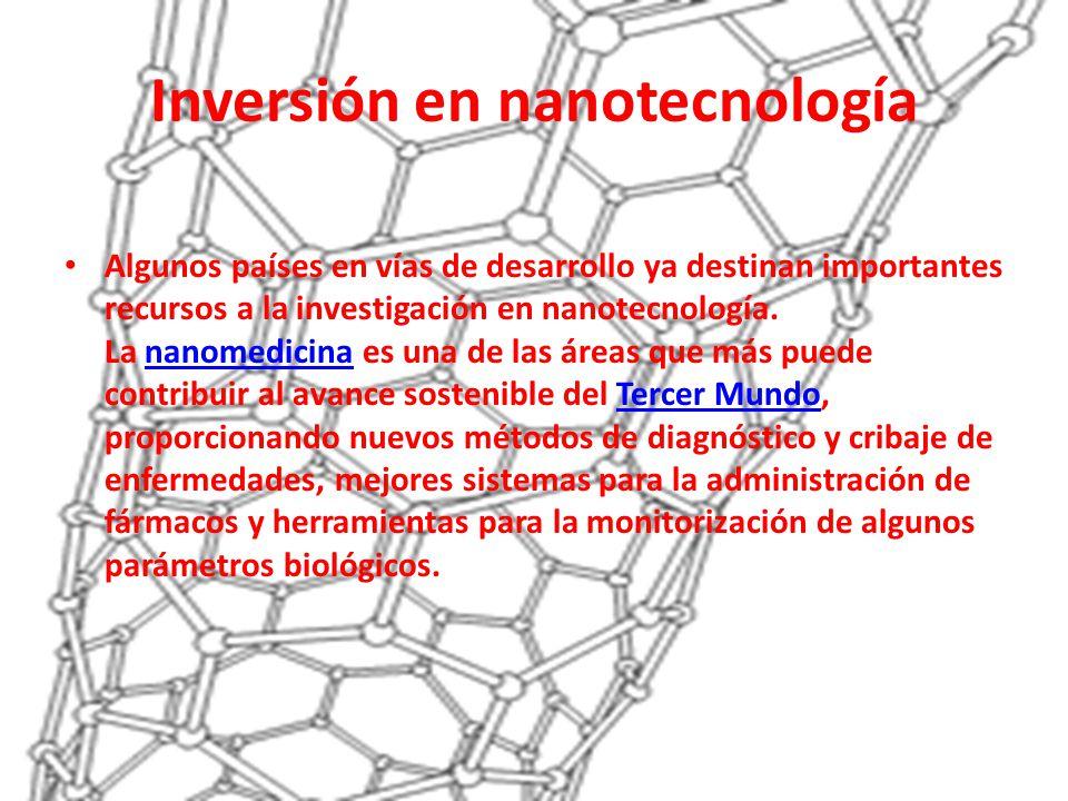 Inversión en nanotecnología