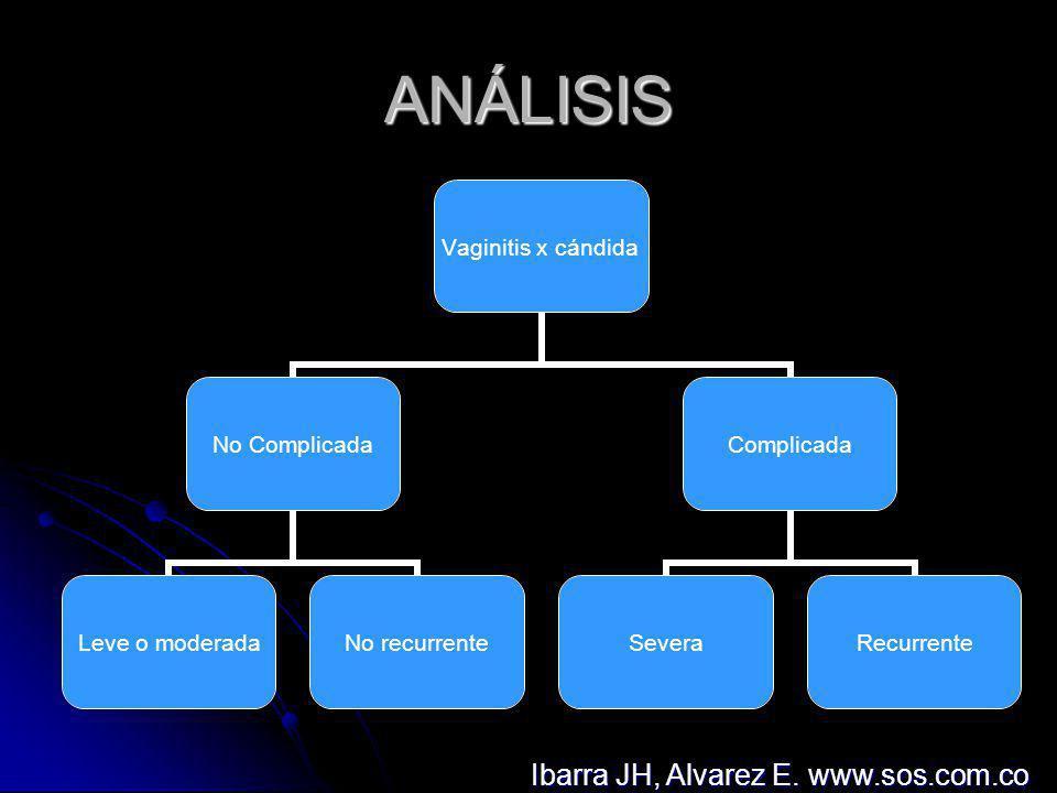 ANÁLISIS Ibarra JH, Alvarez E. www.sos.com.co