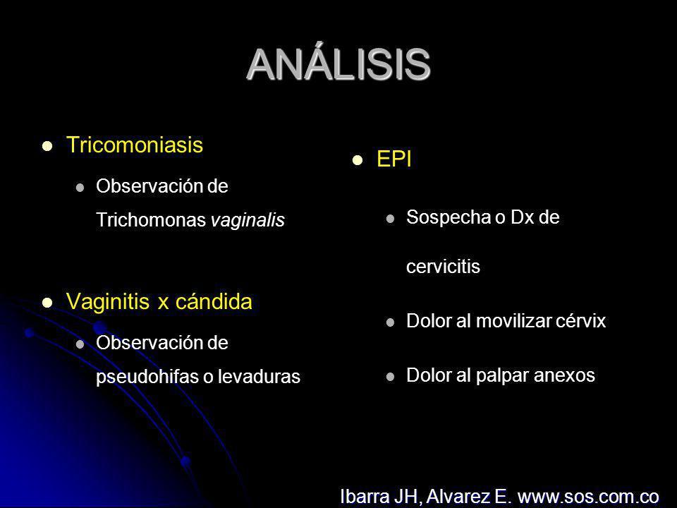ANÁLISIS Tricomoniasis Vaginitis x cándida EPI