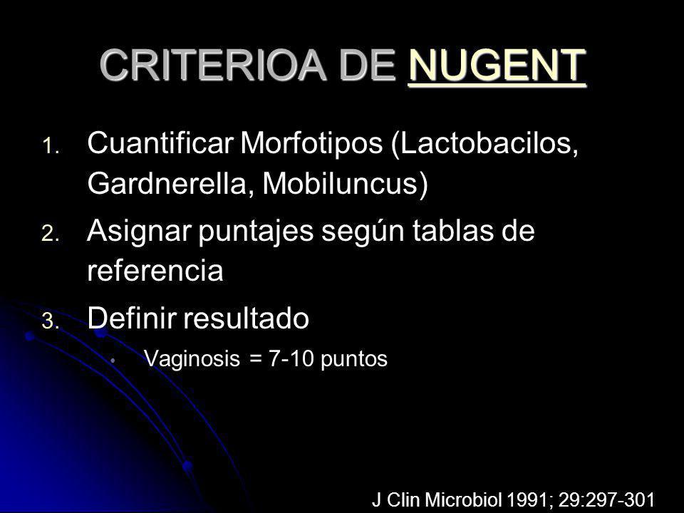 CRITERIOA DE NUGENT Cuantificar Morfotipos (Lactobacilos, Gardnerella, Mobiluncus) Asignar puntajes según tablas de referencia.