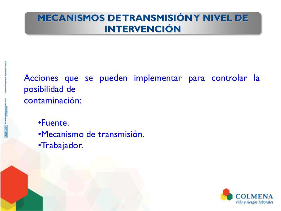 MECANISMOS DE TRANSMISIÓN Y NIVEL DE INTERVENCIÓN