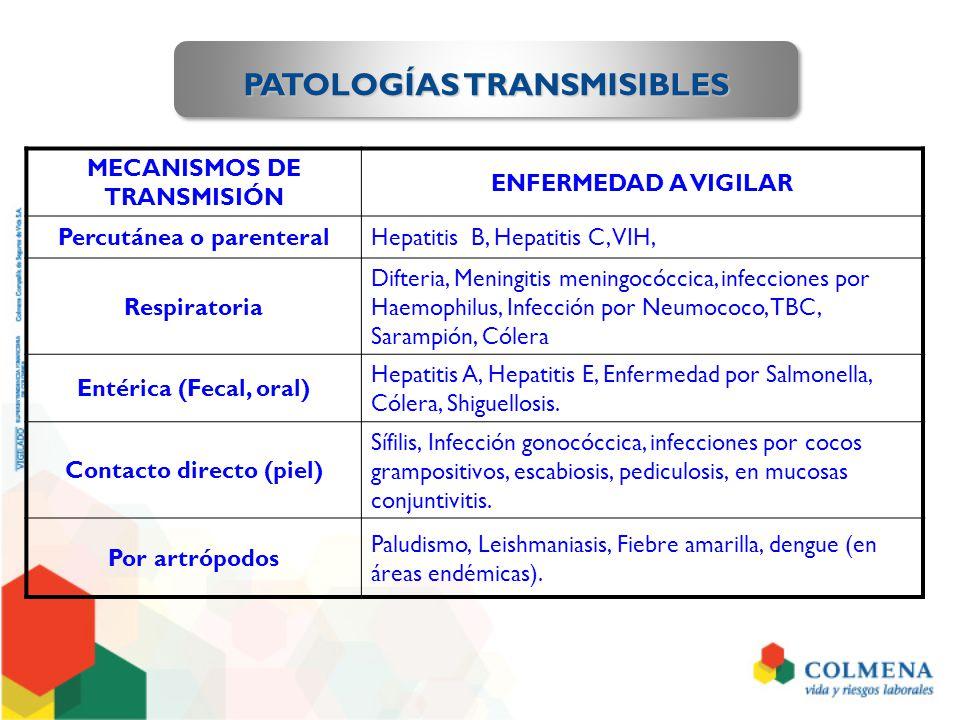 PATOLOGÍAS TRANSMISIBLES