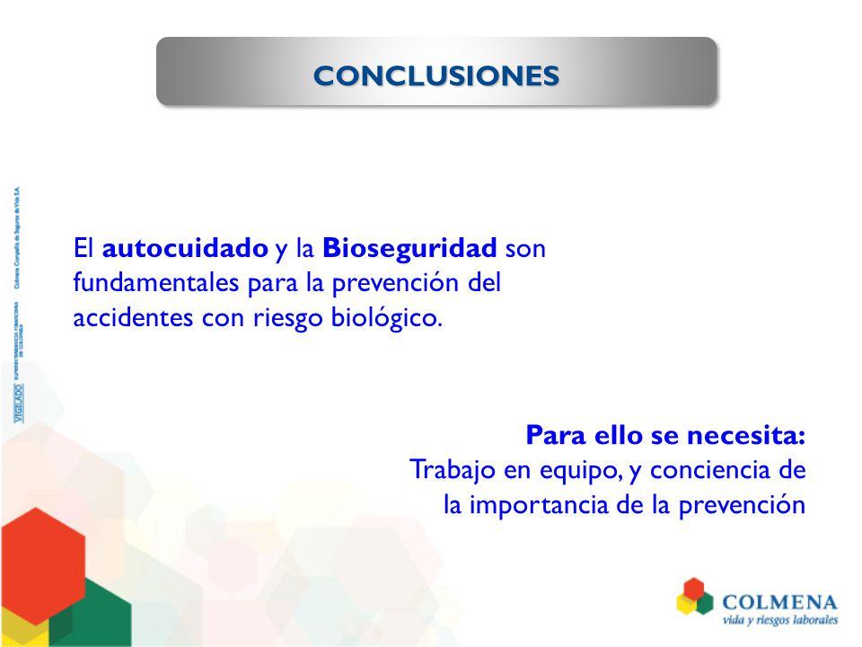 CONCLUSIONES El autocuidado y la Bioseguridad son fundamentales para la prevención del accidentes con riesgo biológico.