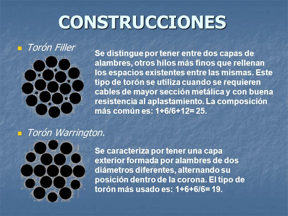 CONSTRUCCIONES Torón Filler Torón Warrington.