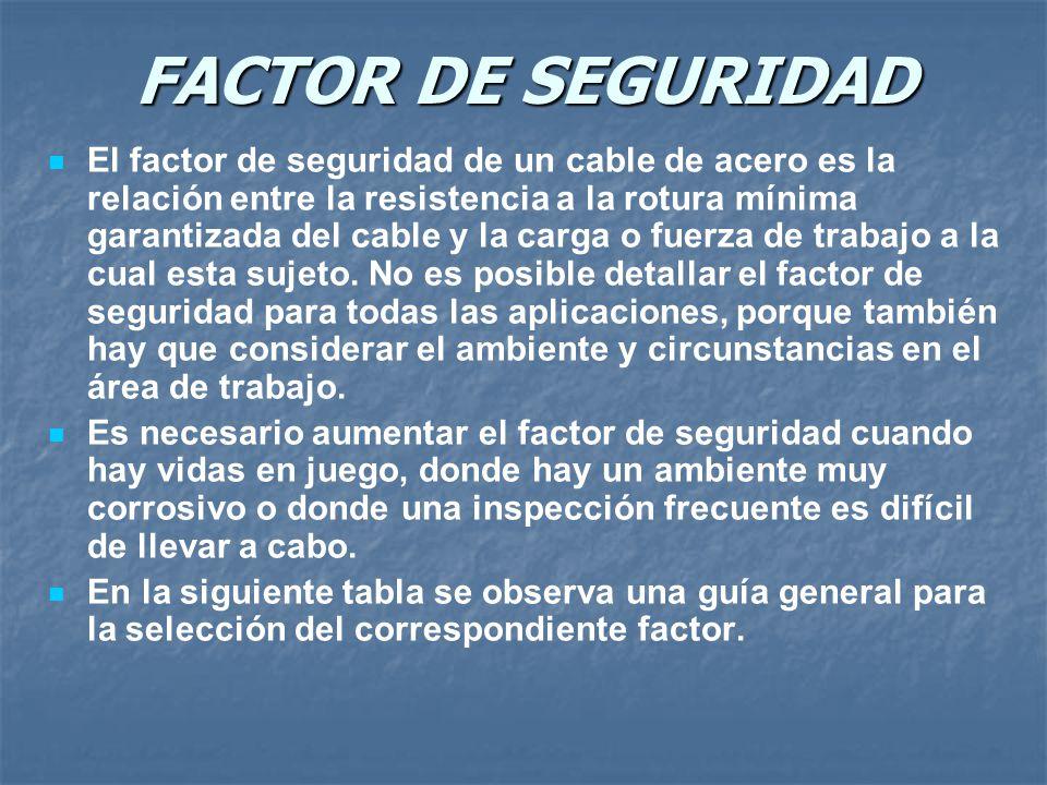 FACTOR DE SEGURIDAD