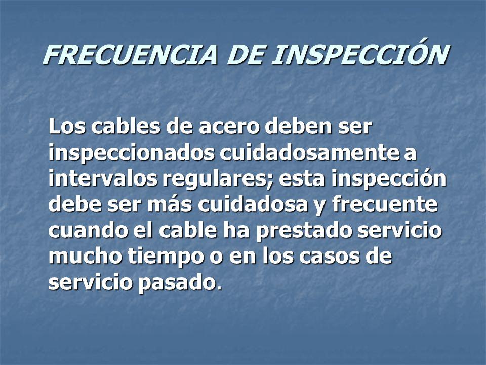 FRECUENCIA DE INSPECCIÓN