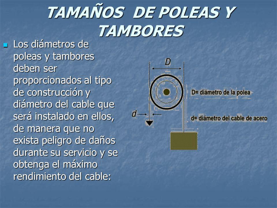 TAMAÑOS DE POLEAS Y TAMBORES