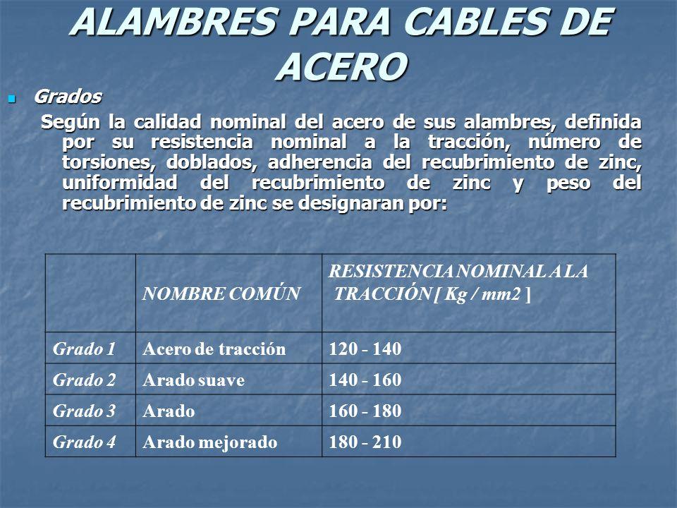 ALAMBRES PARA CABLES DE ACERO