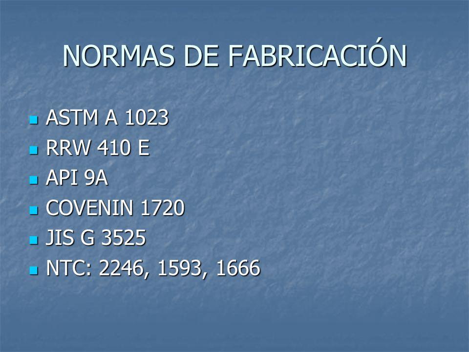 NORMAS DE FABRICACIÓN ASTM A 1023 RRW 410 E API 9A COVENIN 1720
