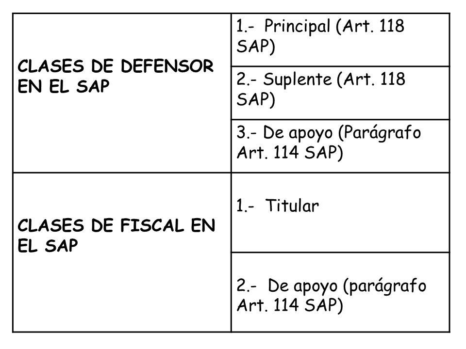 CLASES DE DEFENSOR EN EL SAP