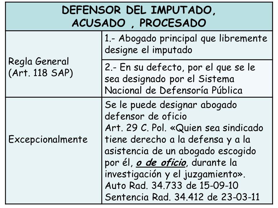 DEFENSOR DEL IMPUTADO, ACUSADO , PROCESADO