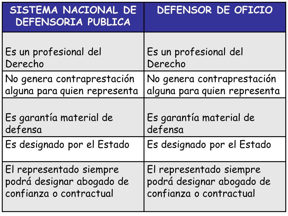 SISTEMA NACIONAL DE DEFENSORIA PUBLICA