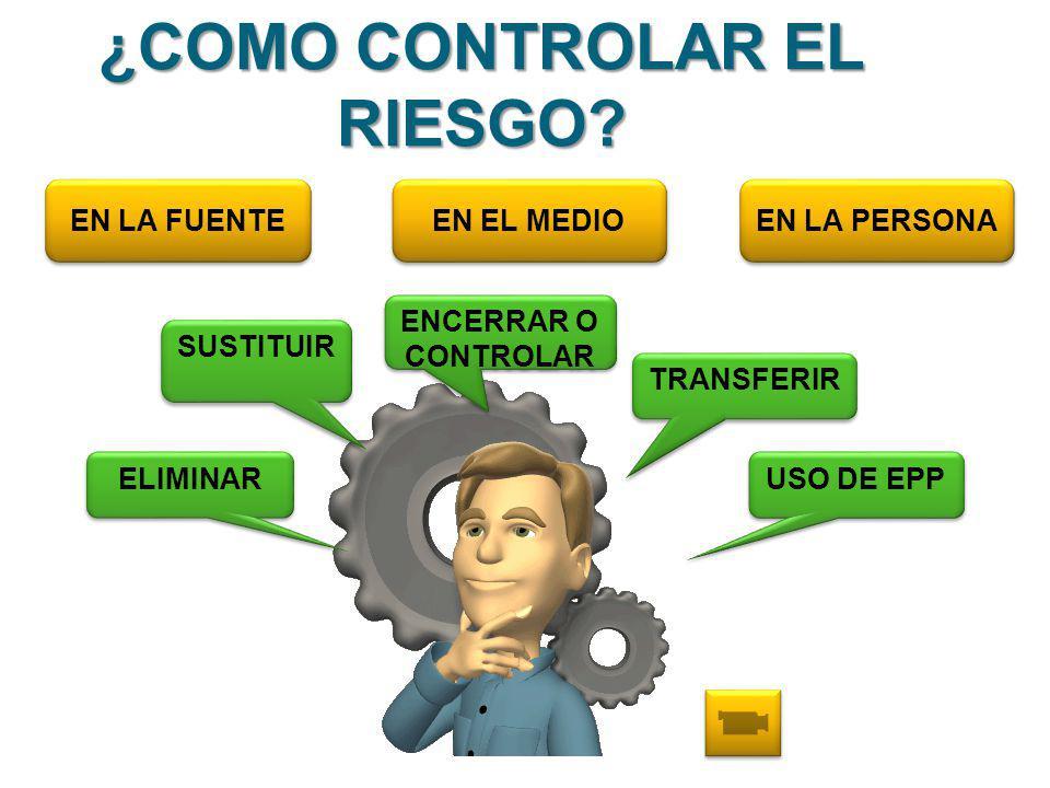 ¿COMO CONTROLAR EL RIESGO