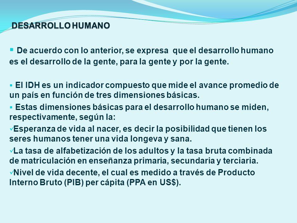 DESARROLLO HUMANO De acuerdo con lo anterior, se expresa que el desarrollo humano es el desarrollo de la gente, para la gente y por la gente.