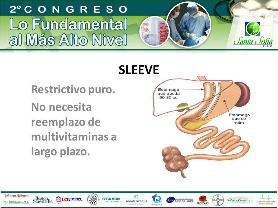 SLEEVE Restrictivo puro.