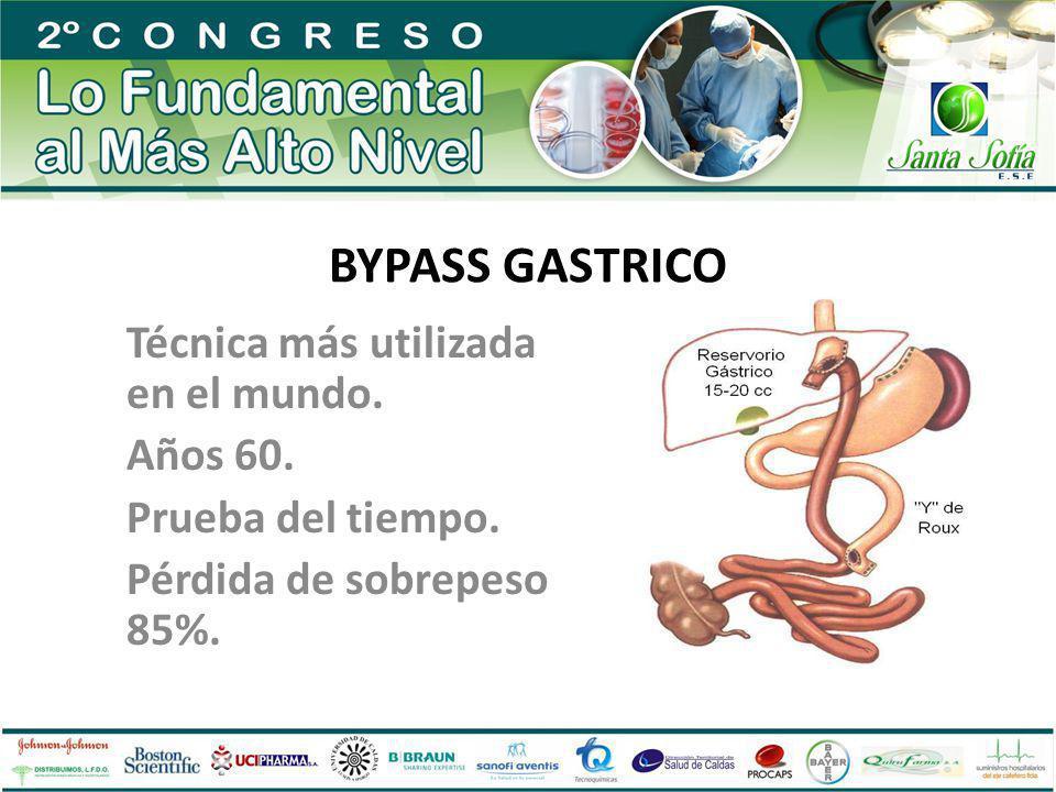 BYPASS GASTRICO Técnica más utilizada en el mundo. Años 60.