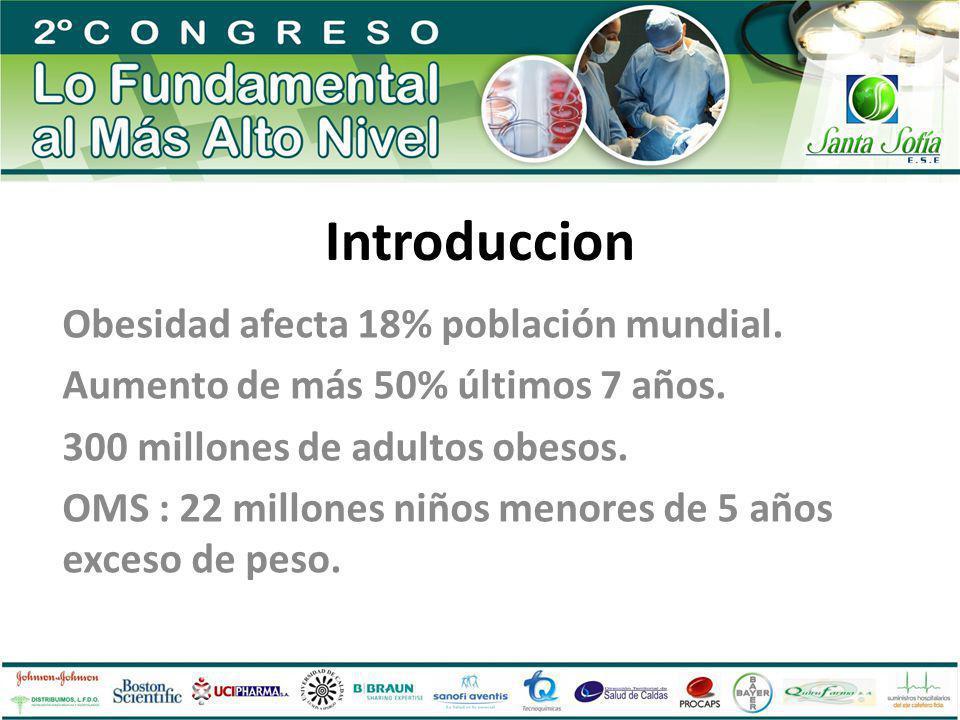 Introduccion Obesidad afecta 18% población mundial.