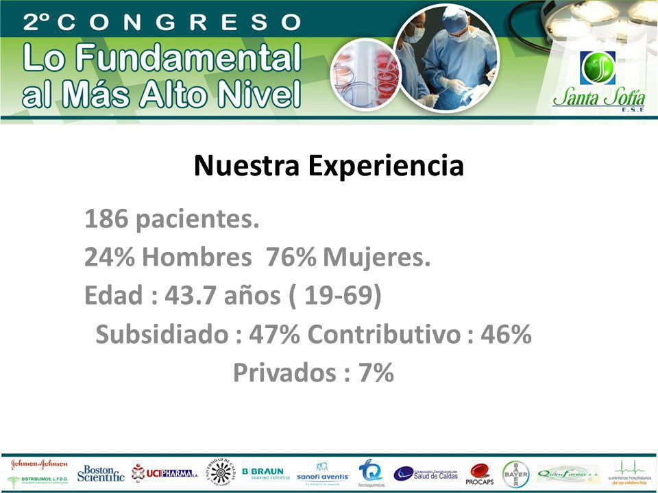 Subsidiado : 47% Contributivo : 46%