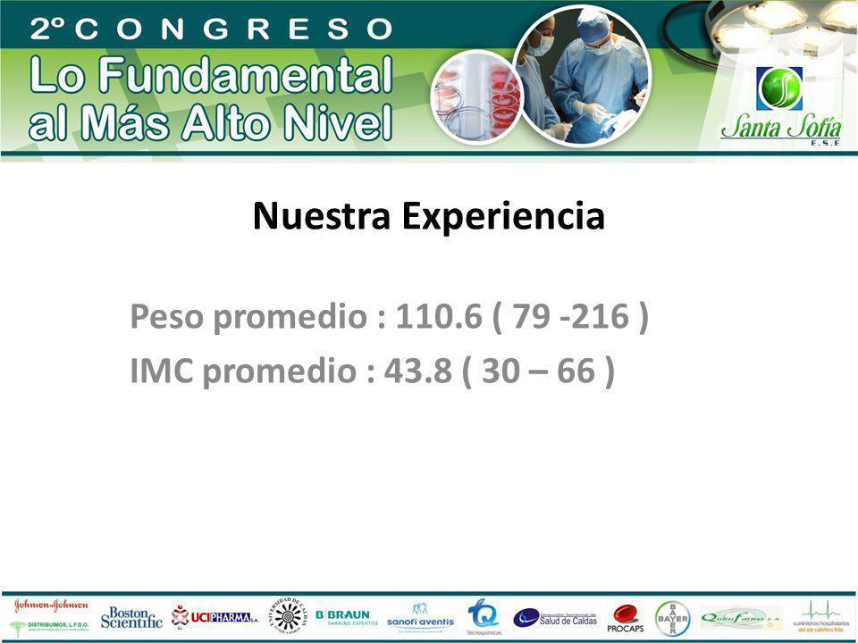Peso promedio : 110.6 ( 79 -216 ) IMC promedio : 43.8 ( 30 – 66 )