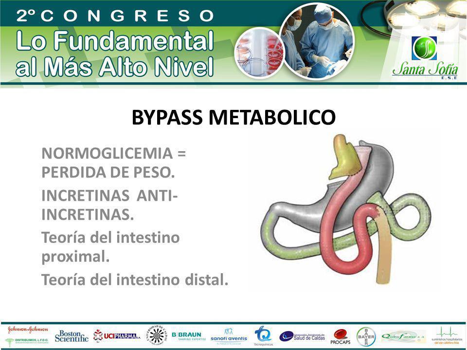 BYPASS METABOLICO NORMOGLICEMIA = PERDIDA DE PESO.