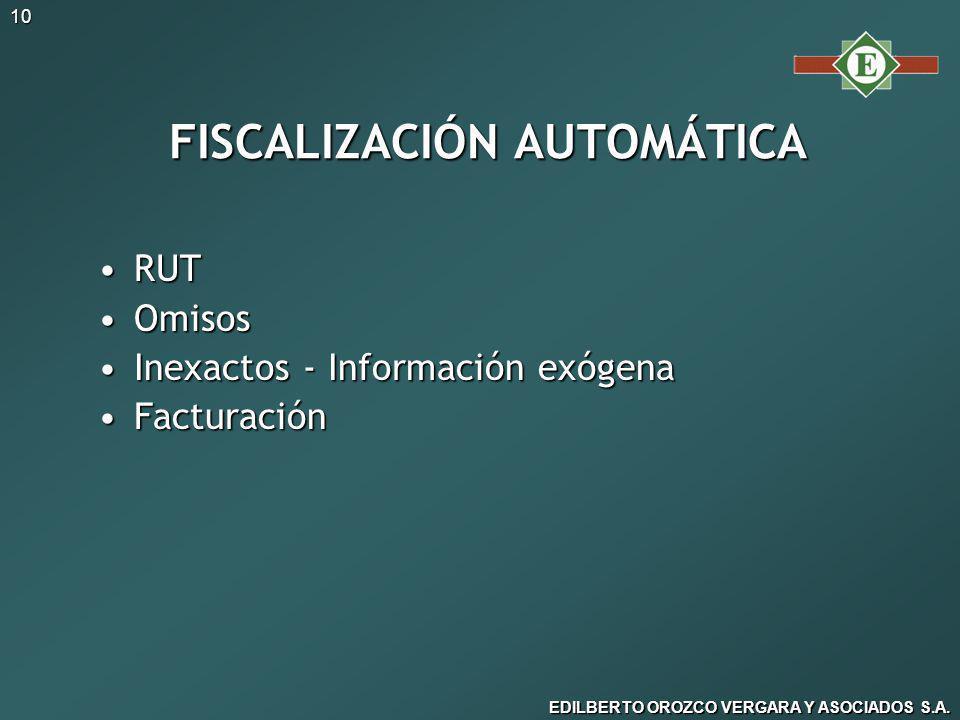 FISCALIZACIÓN AUTOMÁTICA