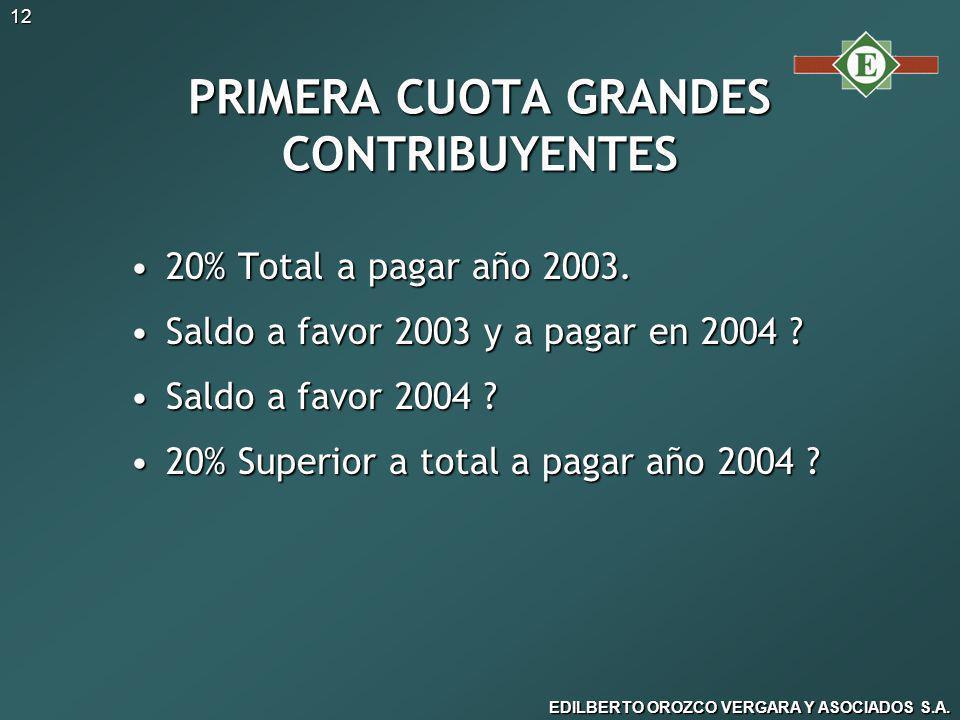 PRIMERA CUOTA GRANDES CONTRIBUYENTES