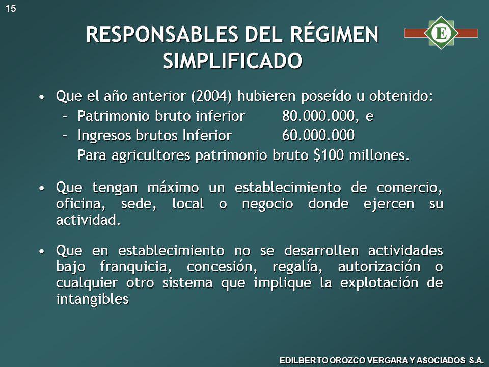 RESPONSABLES DEL RÉGIMEN SIMPLIFICADO