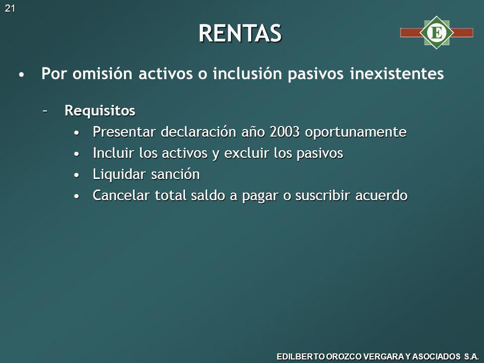 RENTAS Por omisión activos o inclusión pasivos inexistentes Requisitos