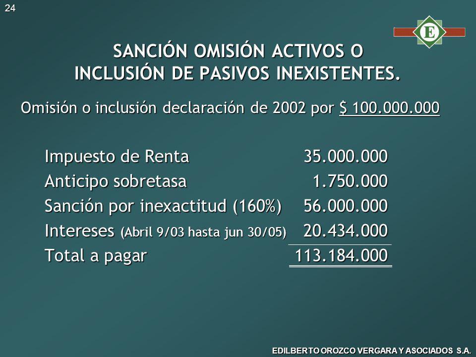 SANCIÓN OMISIÓN ACTIVOS O INCLUSIÓN DE PASIVOS INEXISTENTES.
