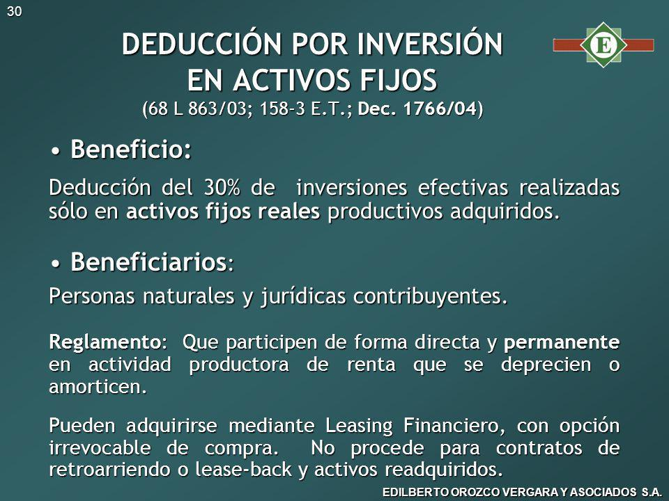 DEDUCCIÓN POR INVERSIÓN EN ACTIVOS FIJOS (68 L 863/03; 158-3 E. T