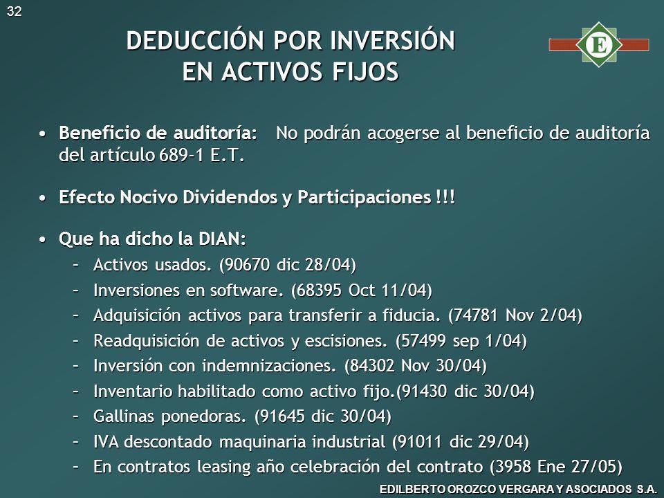 DEDUCCIÓN POR INVERSIÓN EN ACTIVOS FIJOS