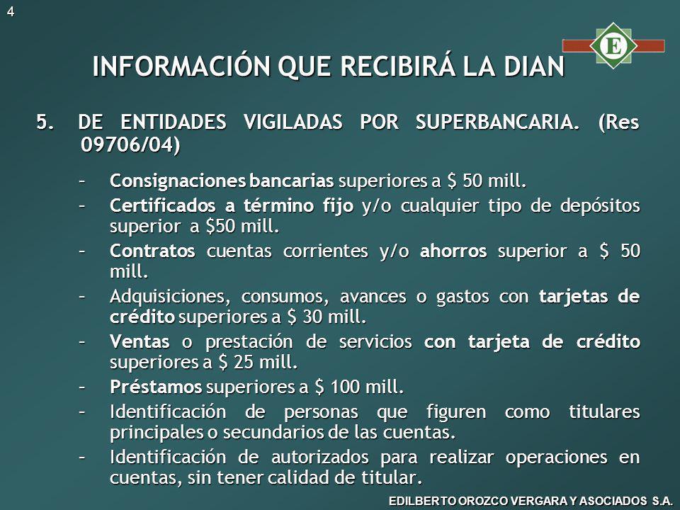 INFORMACIÓN QUE RECIBIRÁ LA DIAN
