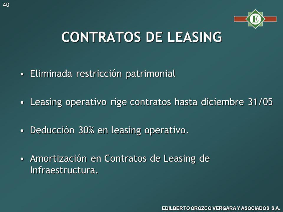 CONTRATOS DE LEASING Eliminada restricción patrimonial
