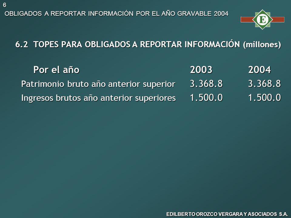 OBLIGADOS A REPORTAR INFORMACIÓN POR EL AÑO GRAVABLE 2004