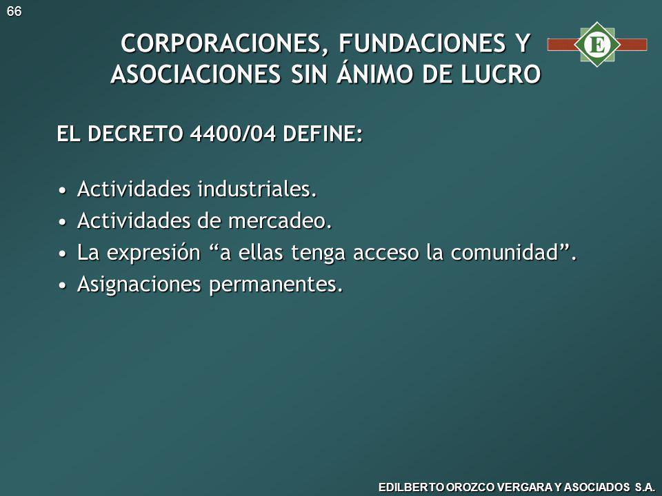 CORPORACIONES, FUNDACIONES Y ASOCIACIONES SIN ÁNIMO DE LUCRO