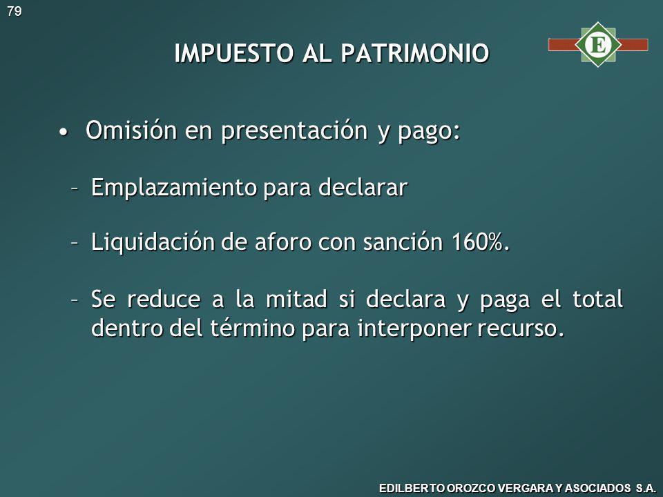 IMPUESTO AL PATRIMONIO