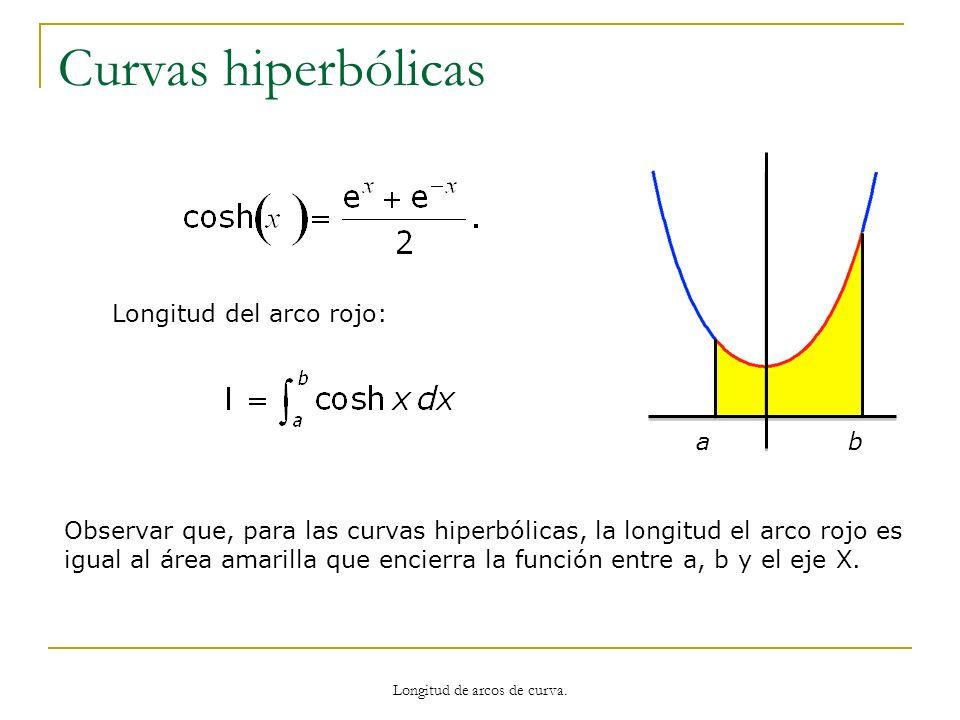 Longitud de arcos de curva.