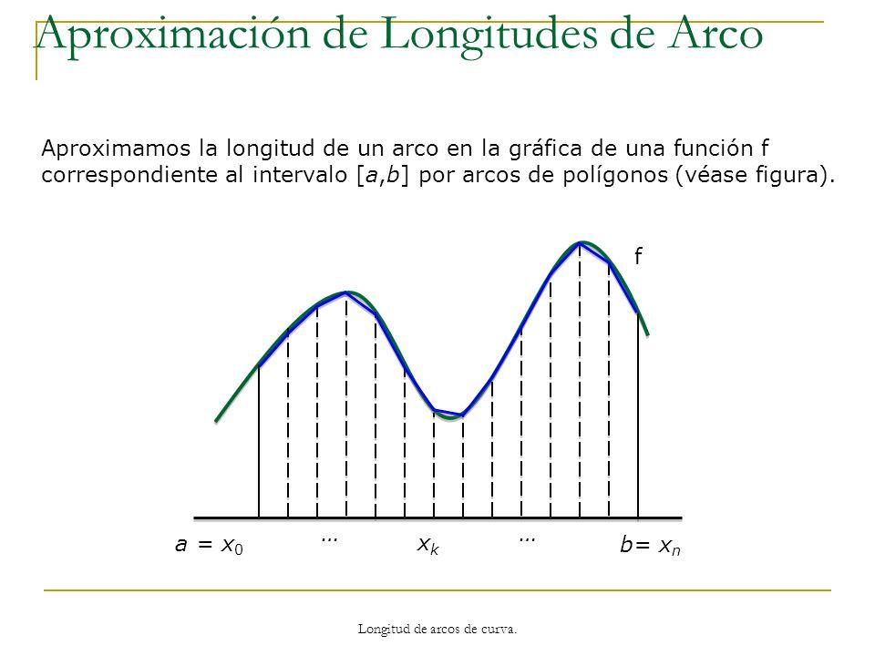 Aproximación de Longitudes de Arco