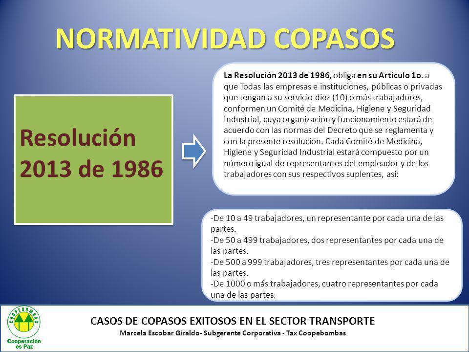 NORMATIVIDAD COPASOS Resolución 2013 de 1986