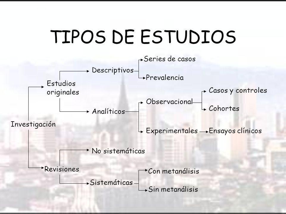 TIPOS DE ESTUDIOS Series de casos Descriptivos Prevalencia Estudios